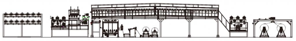 LFT, CFP, FRP, CFRT continuous fiber reinforced composite production line