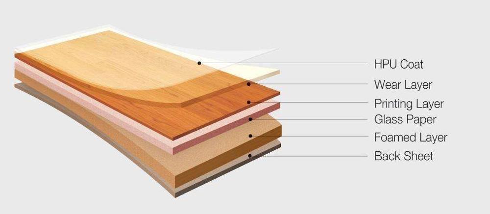 PVC homoegeneous LVT SPC WPC floor extrusion line