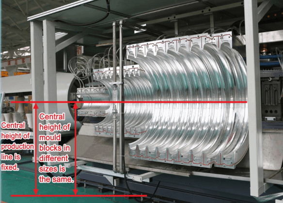 horizontal water cooling double wall corrugated production line