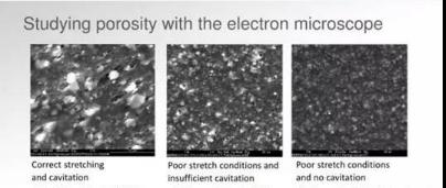 comparison of pore size of breathable membrane