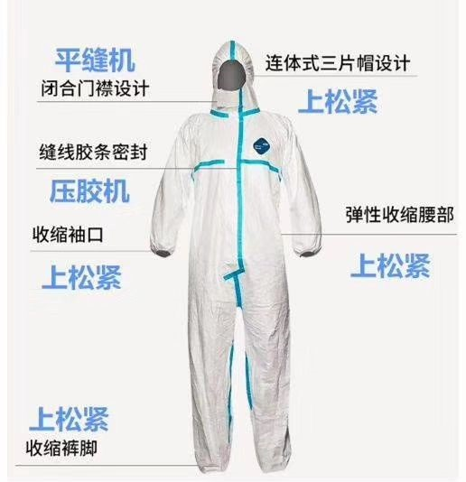 figure disposable protective clothing